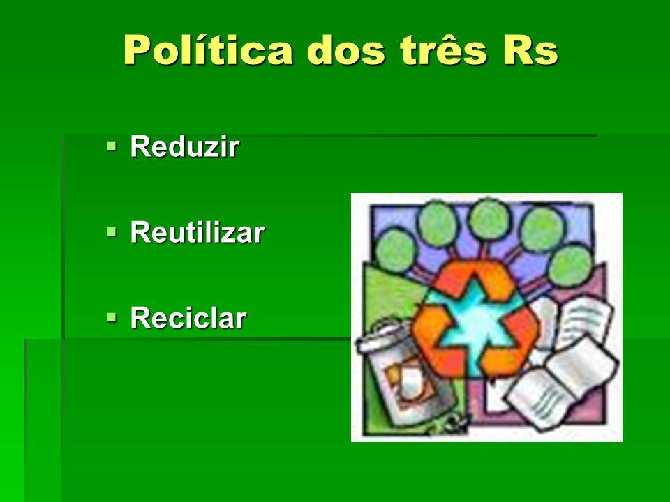 Política dos três Rs Reduzir Reutilizar Reciclar