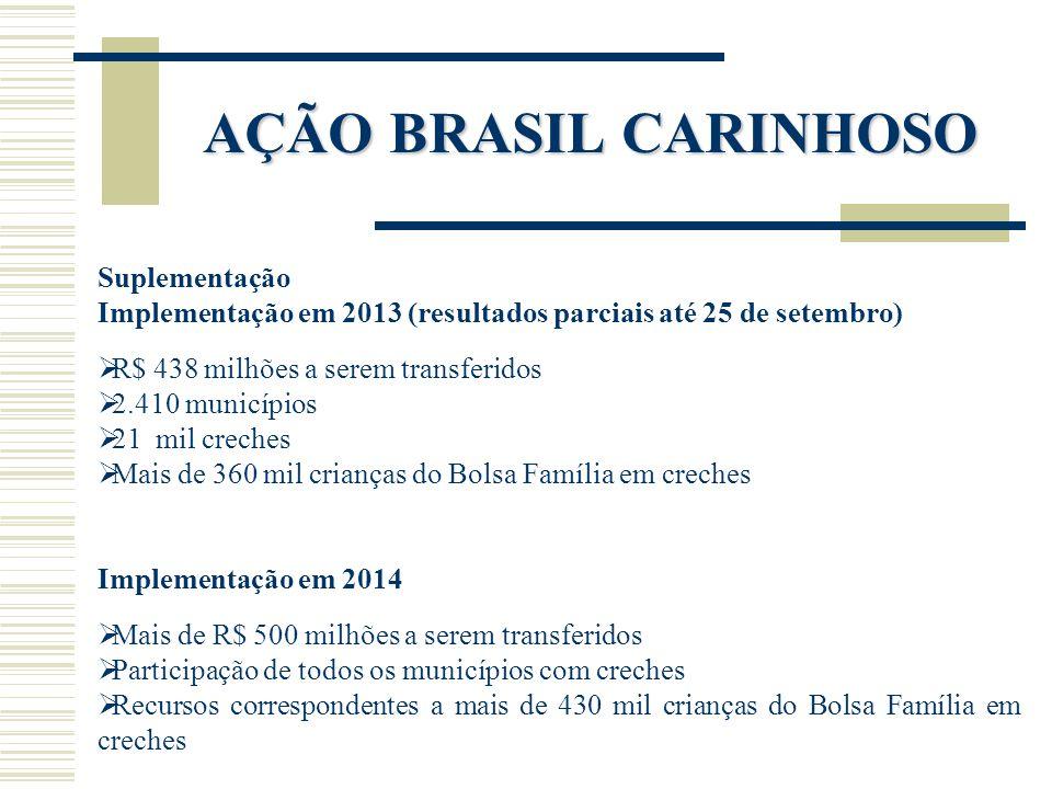 AÇÃO BRASIL CARINHOSO Suplementação