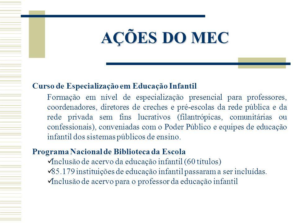 AÇÕES DO MEC Curso de Especialização em Educação Infantil