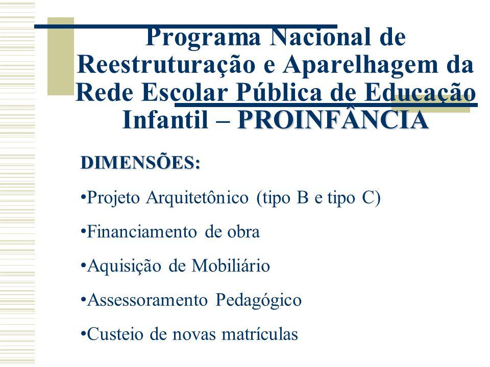 Programa Nacional de Reestruturação e Aparelhagem da Rede Escolar Pública de Educação Infantil – PROINFÂNCIA