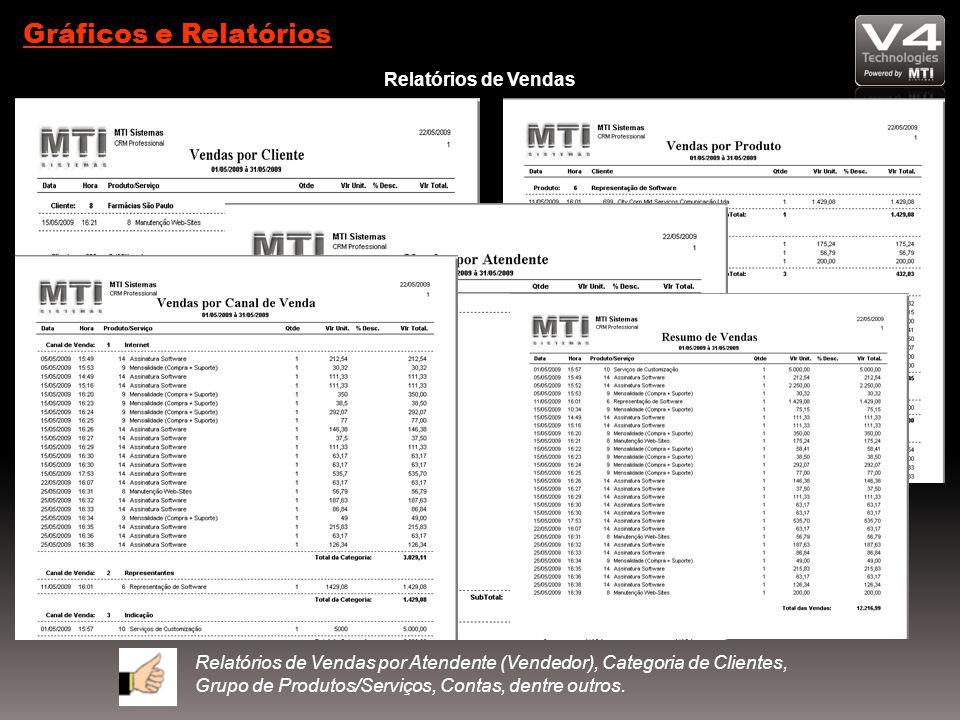 Gráficos e Relatórios Relatórios de Vendas