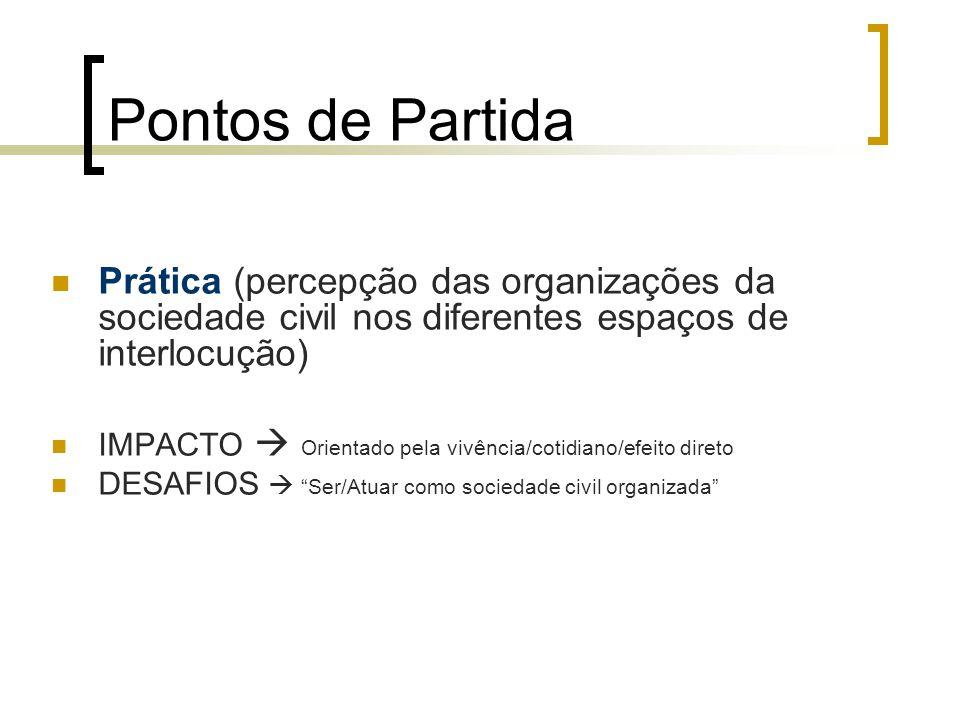 Pontos de Partida Prática (percepção das organizações da sociedade civil nos diferentes espaços de interlocução)