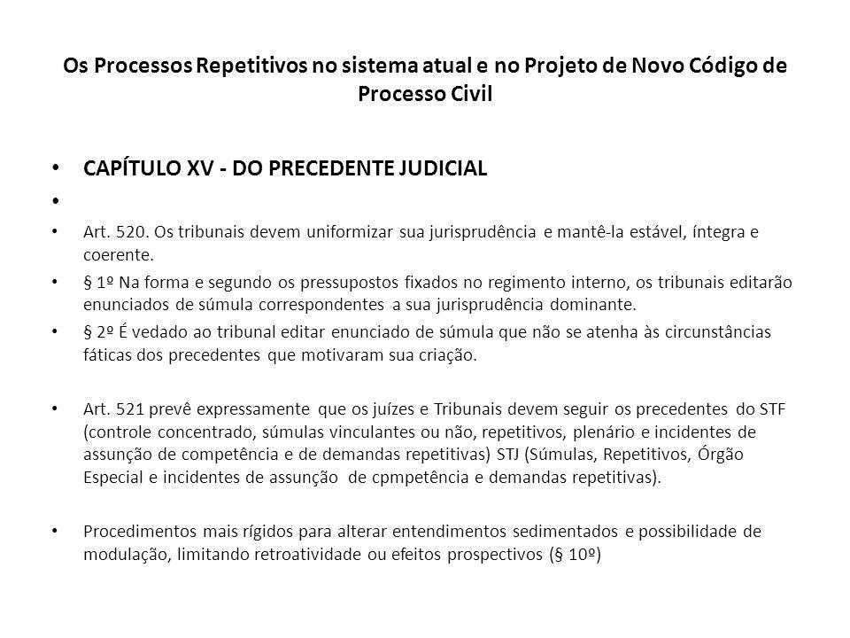 CAPÍTULO XV - DO PRECEDENTE JUDICIAL