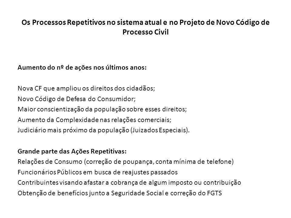 Os Processos Repetitivos no sistema atual e no Projeto de Novo Código de Processo Civil
