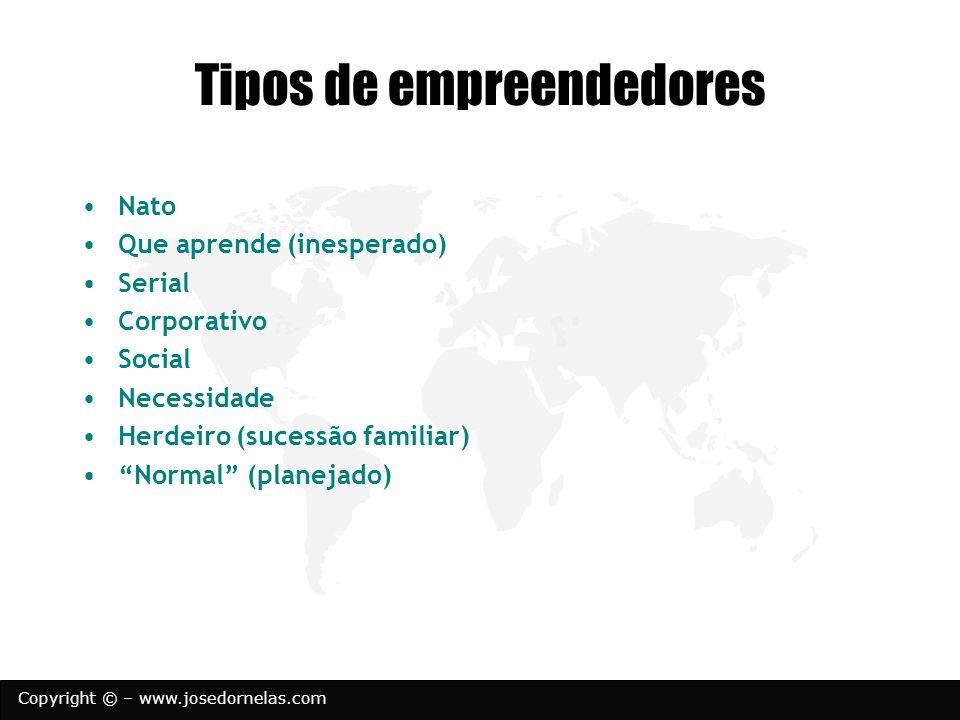 Tipos de empreendedores