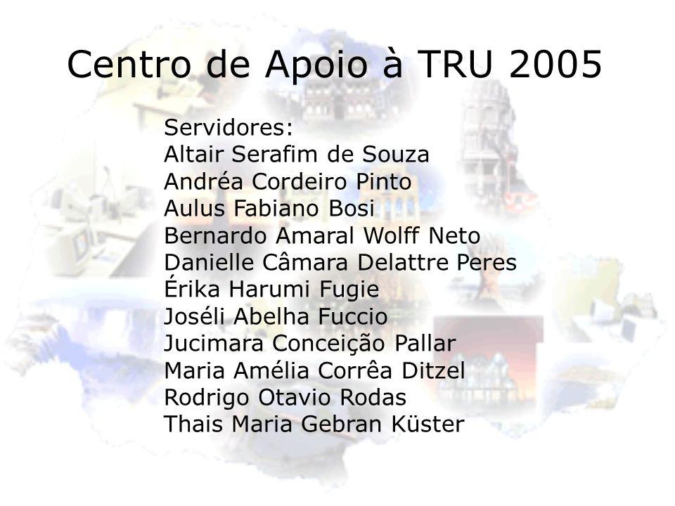 Centro de Apoio à TRU 2005 Servidores: Altair Serafim de Souza