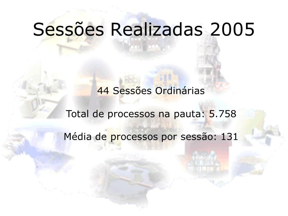Sessões Realizadas 2005 44 Sessões Ordinárias