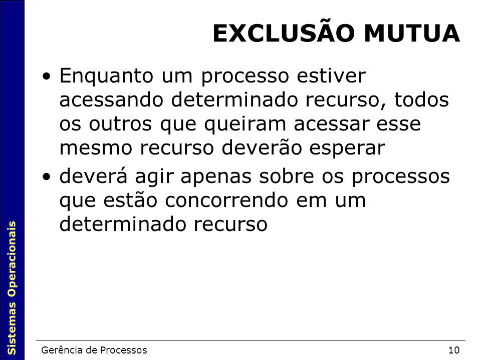 EXCLUSÃO MUTUA Enquanto um processo estiver acessando determinado recurso, todos os outros que queiram acessar esse mesmo recurso deverão esperar.