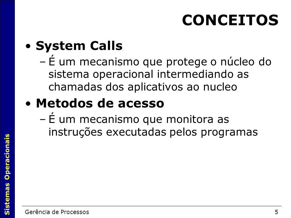 CONCEITOS System Calls Metodos de acesso