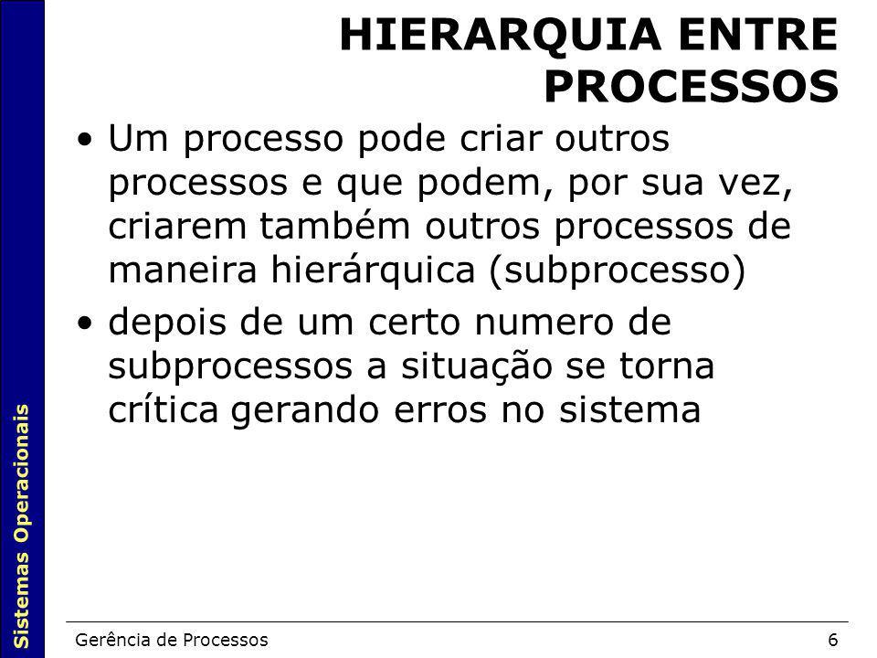 HIERARQUIA ENTRE PROCESSOS