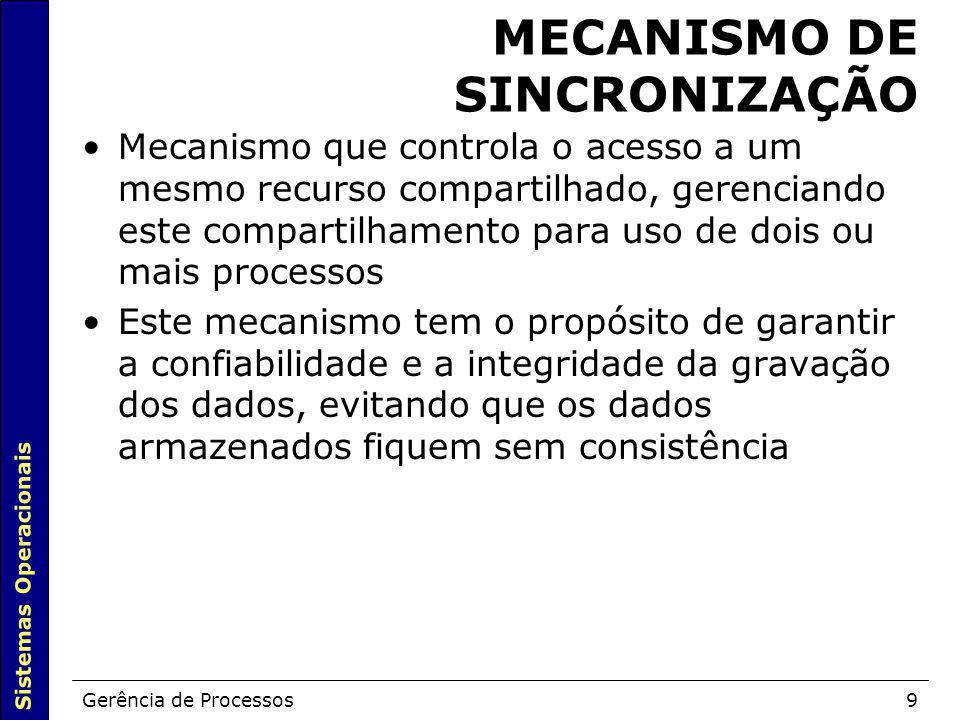 MECANISMO DE SINCRONIZAÇÃO