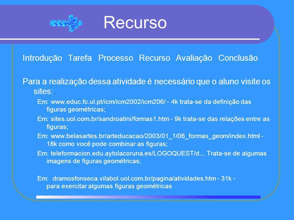 Recurso Introdução Tarefa Processo Recurso Avaliação Conclusão