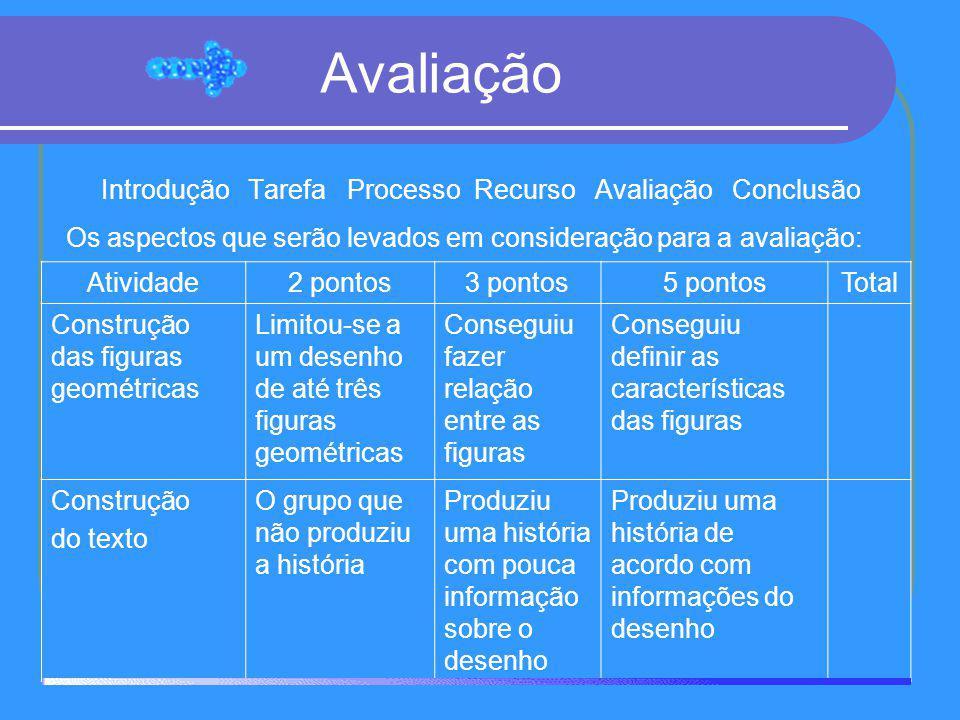 Avaliação Introdução Tarefa Processo Recurso Avaliação Conclusão. Os aspectos que serão levados em consideração para a avaliação: