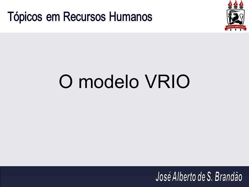 O modelo VRIO