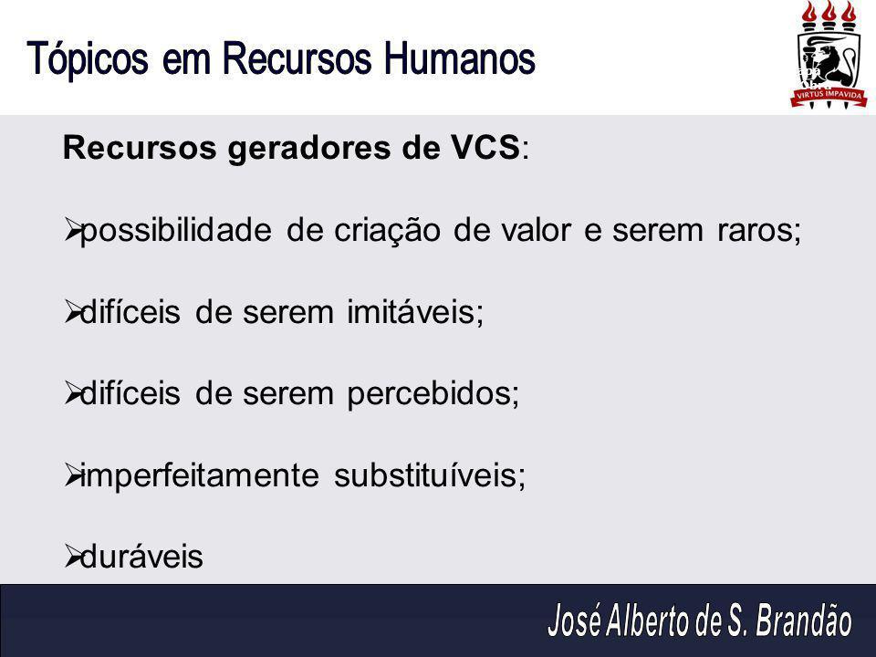 Recursos geradores de VCS:
