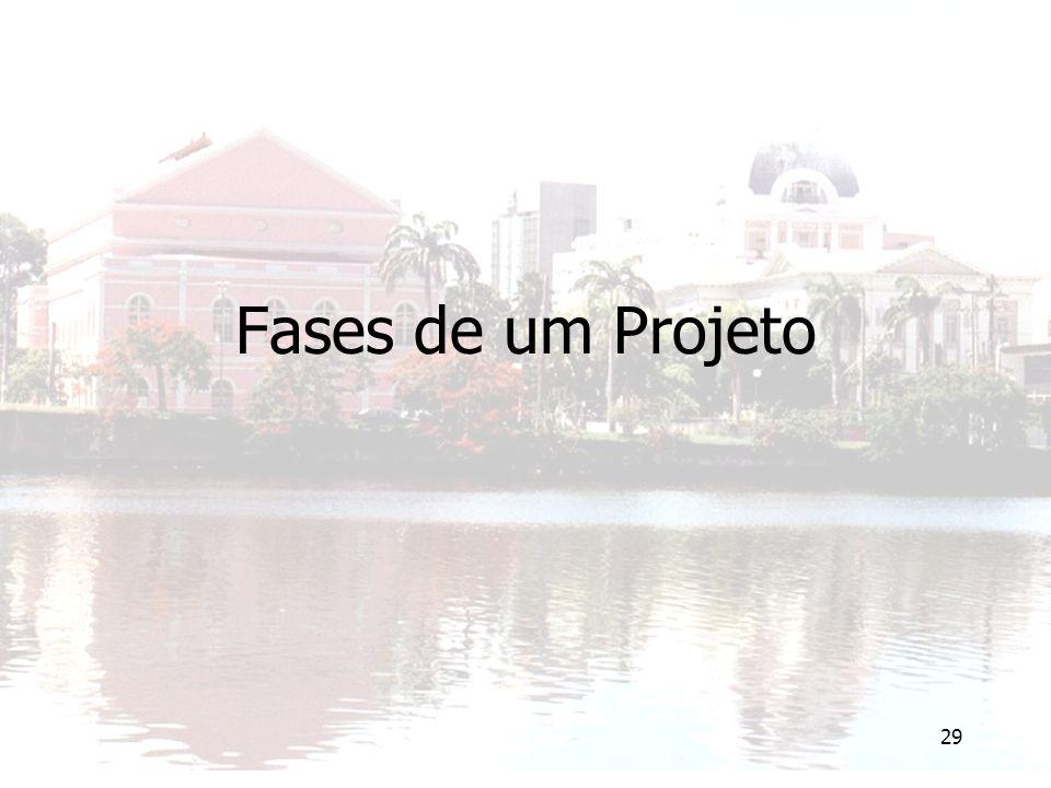 Fases de um Projeto Comentar que iremos conhecer as Fases que compõe um Projeto.