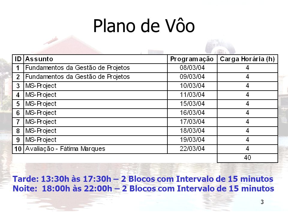 Plano de Vôo Apresentação do Planejamento do Curso; Apresentação dos Horários. Tarde: 13:30h às 17:30h – 2 Blocos com Intervalo de 15 minutos.