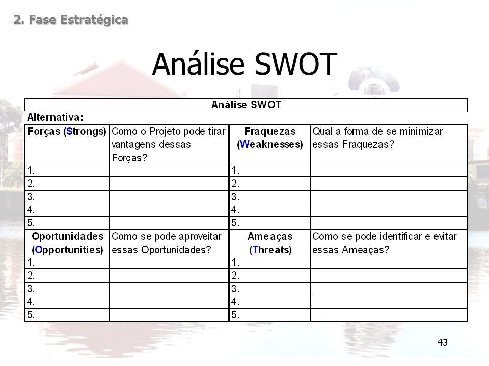 2. Fase Estratégica Análise SWOT