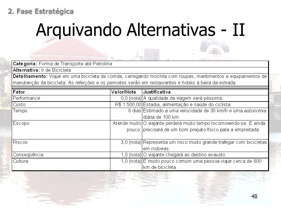 Arquivando Alternativas - II