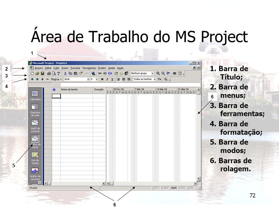 Área de Trabalho do MS Project