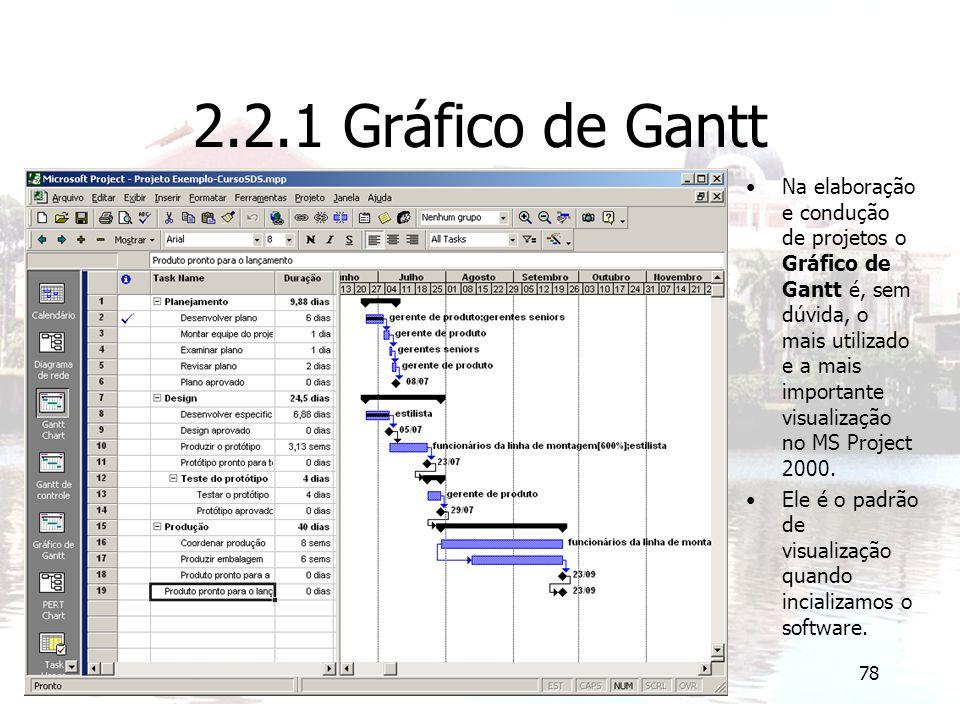 2.2.1 Gráfico de Gantt