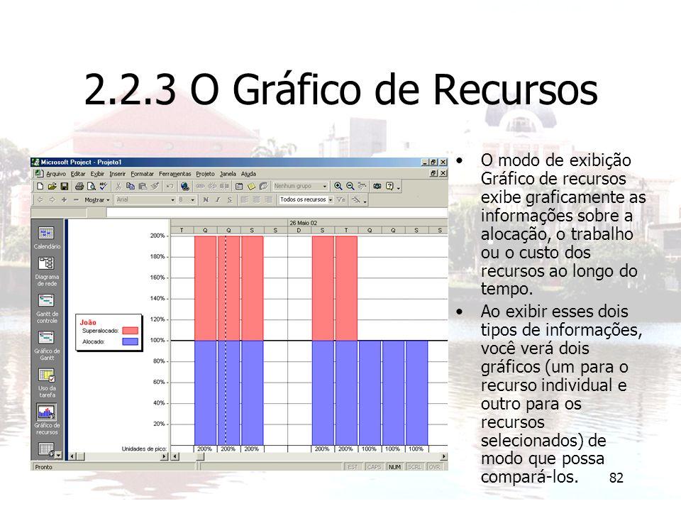 2.2.3 O Gráfico de Recursos