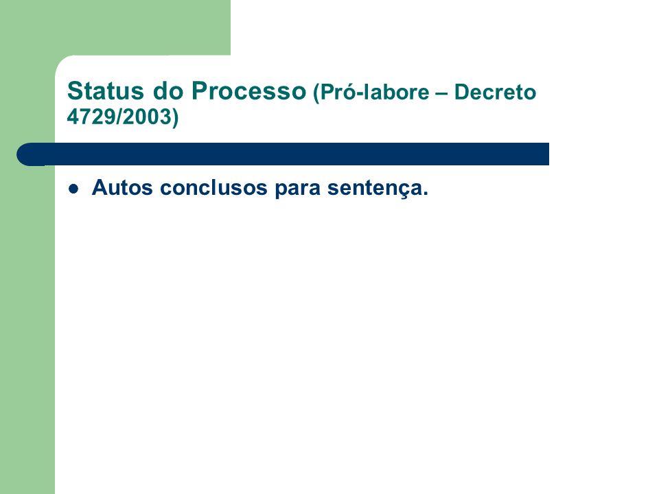 Status do Processo (Pró-labore – Decreto 4729/2003)
