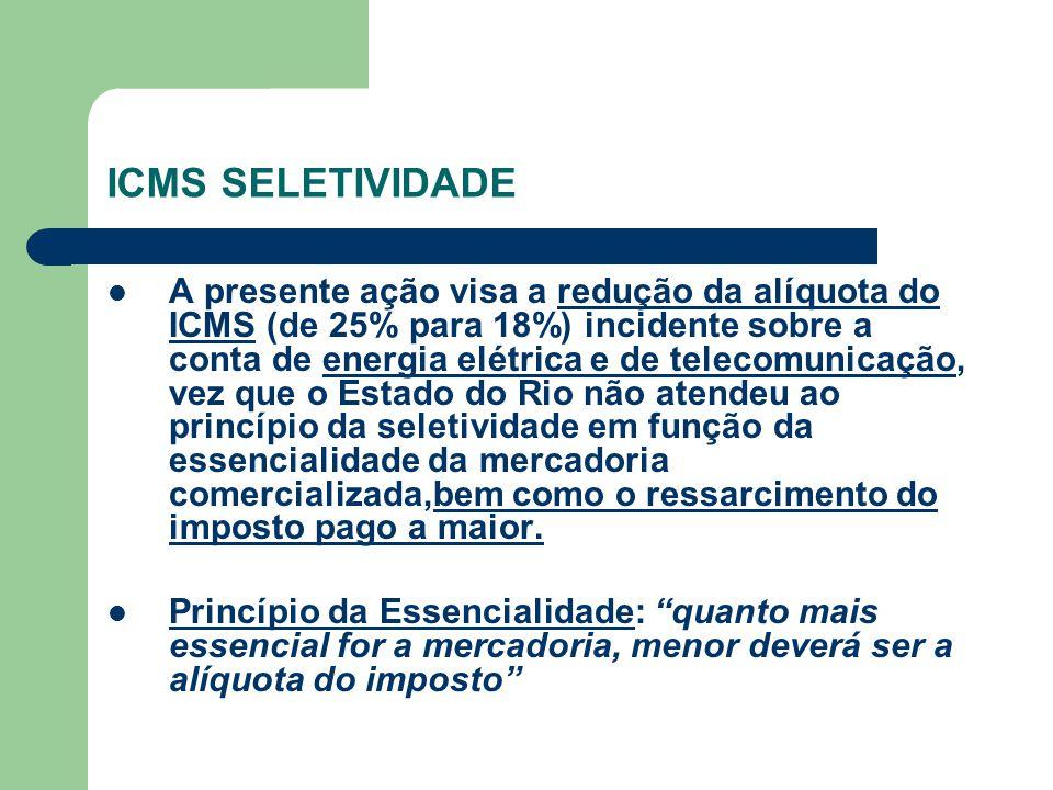 ICMS SELETIVIDADE