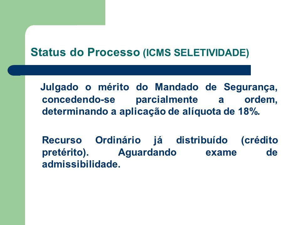Status do Processo (ICMS SELETIVIDADE)