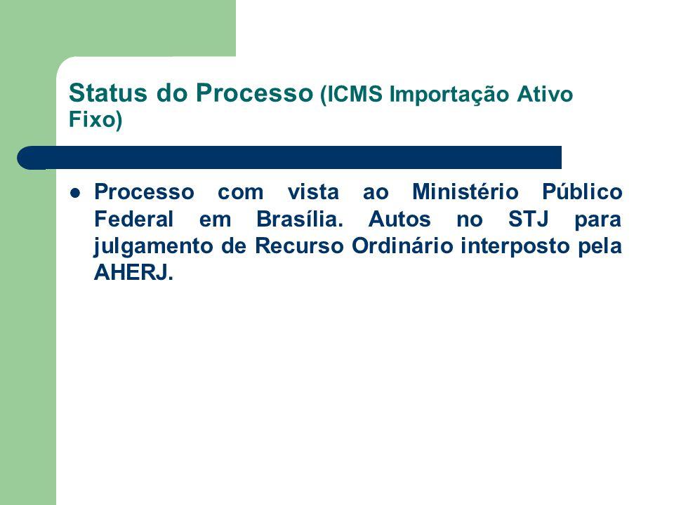 Status do Processo (ICMS Importação Ativo Fixo)
