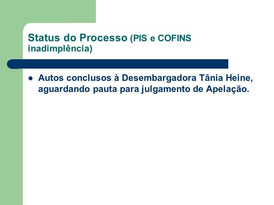 Status do Processo (PIS e COFINS inadimplência)