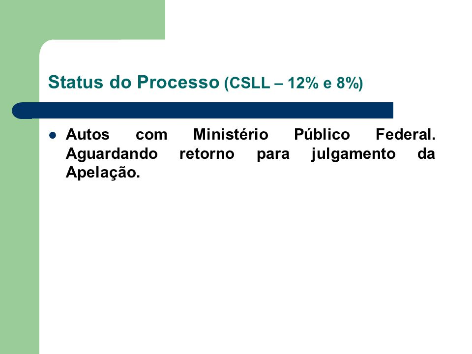 Status do Processo (CSLL – 12% e 8%)