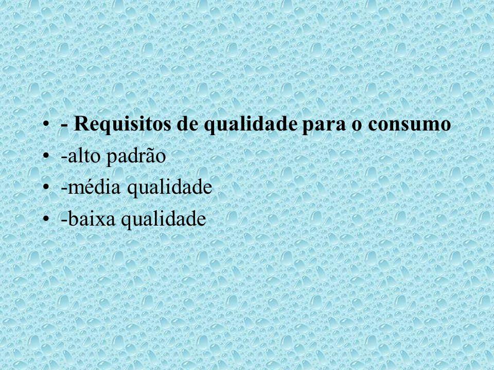 - Requisitos de qualidade para o consumo