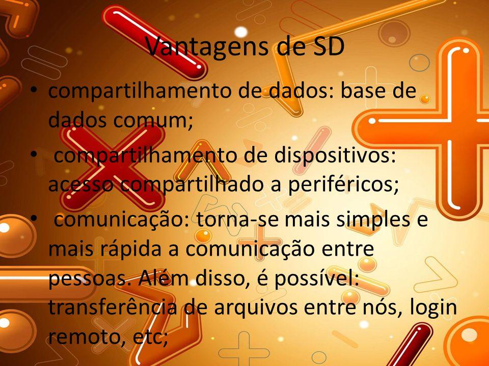 Vantagens de SD compartilhamento de dados: base de dados comum;