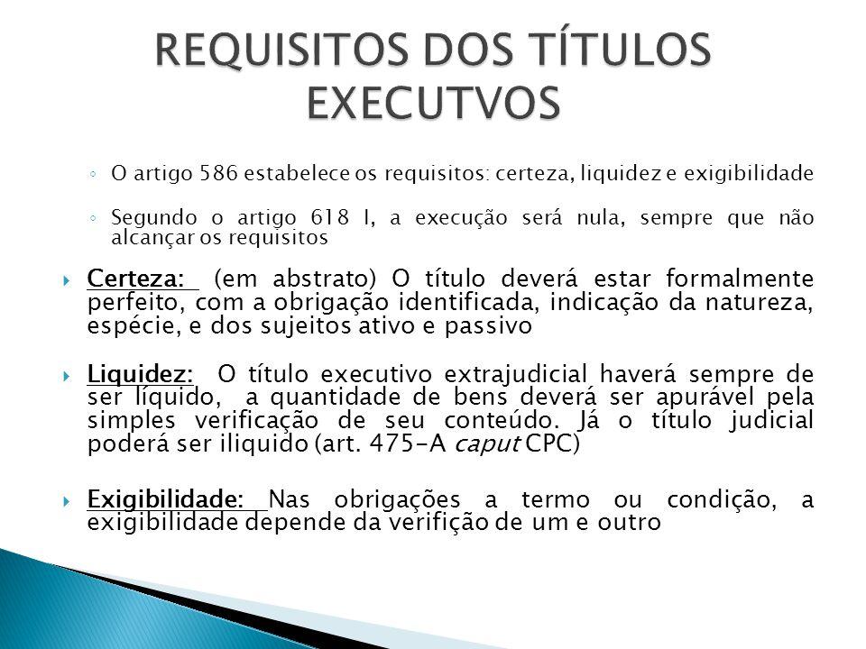 REQUISITOS DOS TÍTULOS EXECUTVOS
