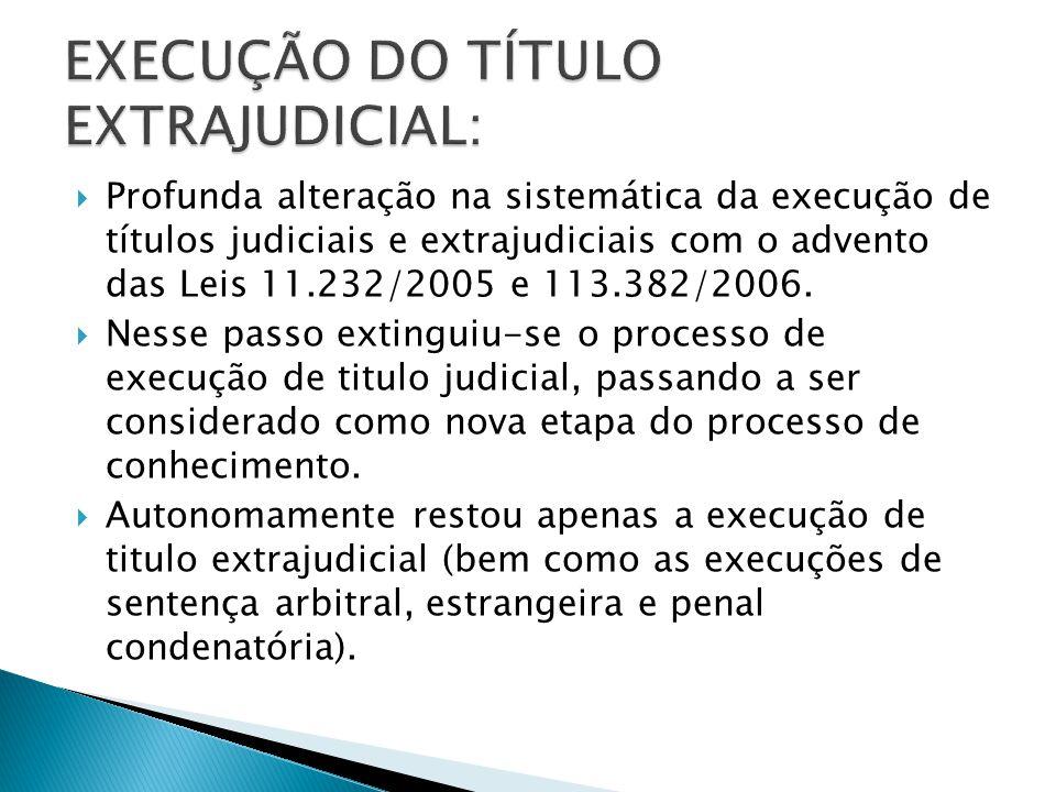 EXECUÇÃO DO TÍTULO EXTRAJUDICIAL: