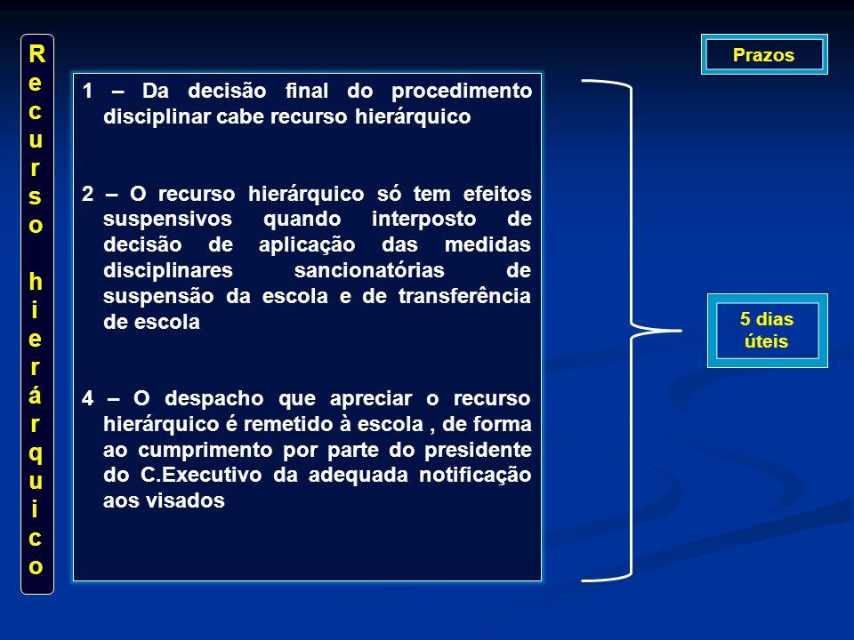 Recurso hierárquico Prazos. 1 – Da decisão final do procedimento disciplinar cabe recurso hierárquico.