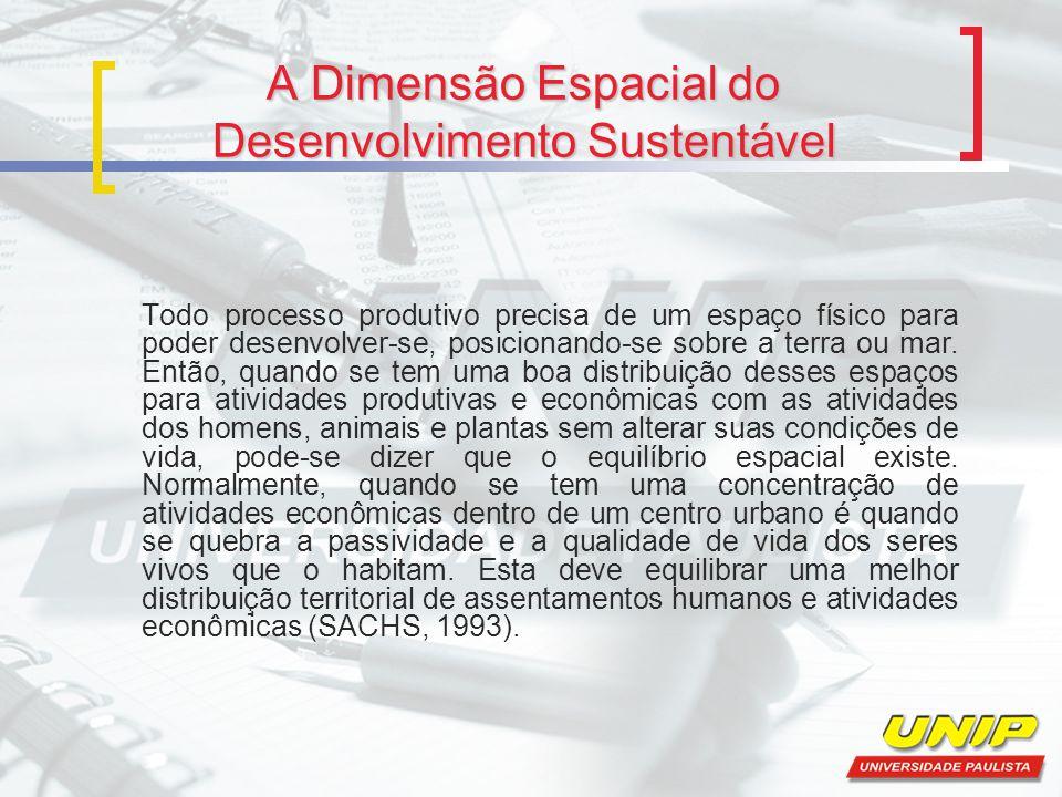 A Dimensão Espacial do Desenvolvimento Sustentável