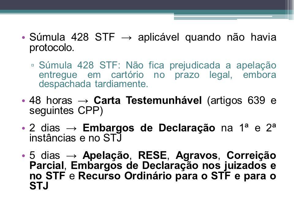 Súmula 428 STF → aplicável quando não havia protocolo.