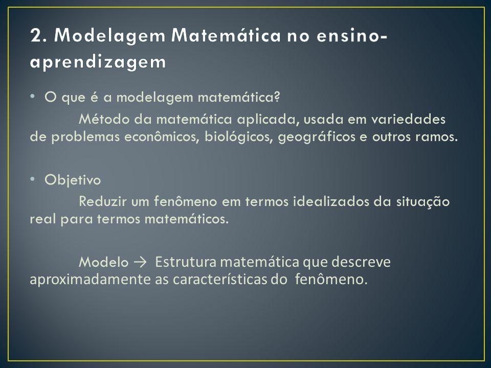 2. Modelagem Matemática no ensino-aprendizagem