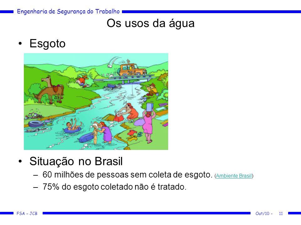 Os usos da água Esgoto Situação no Brasil