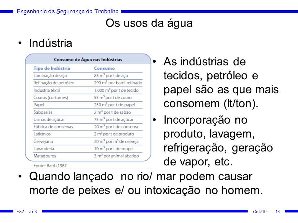 Incorporação no produto, lavagem, refrigeração, geração de vapor, etc.