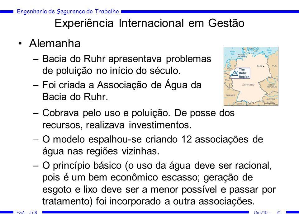 Experiência Internacional em Gestão