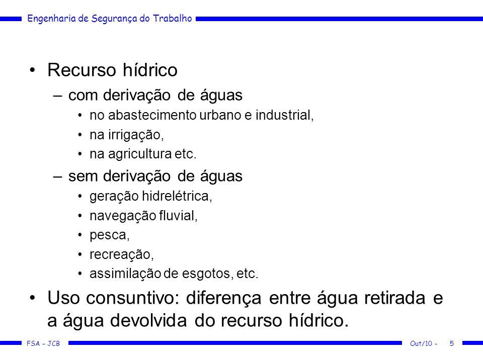 Recurso hídrico com derivação de águas. no abastecimento urbano e industrial, na irrigação, na agricultura etc.