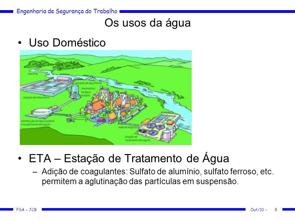 ETA – Estação de Tratamento de Água