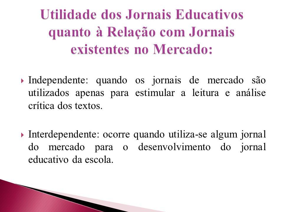 Utilidade dos Jornais Educativos quanto à Relação com Jornais existentes no Mercado:
