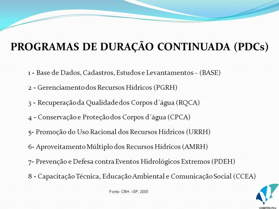 PROGRAMAS DE DURAÇÃO CONTINUADA (PDCs)