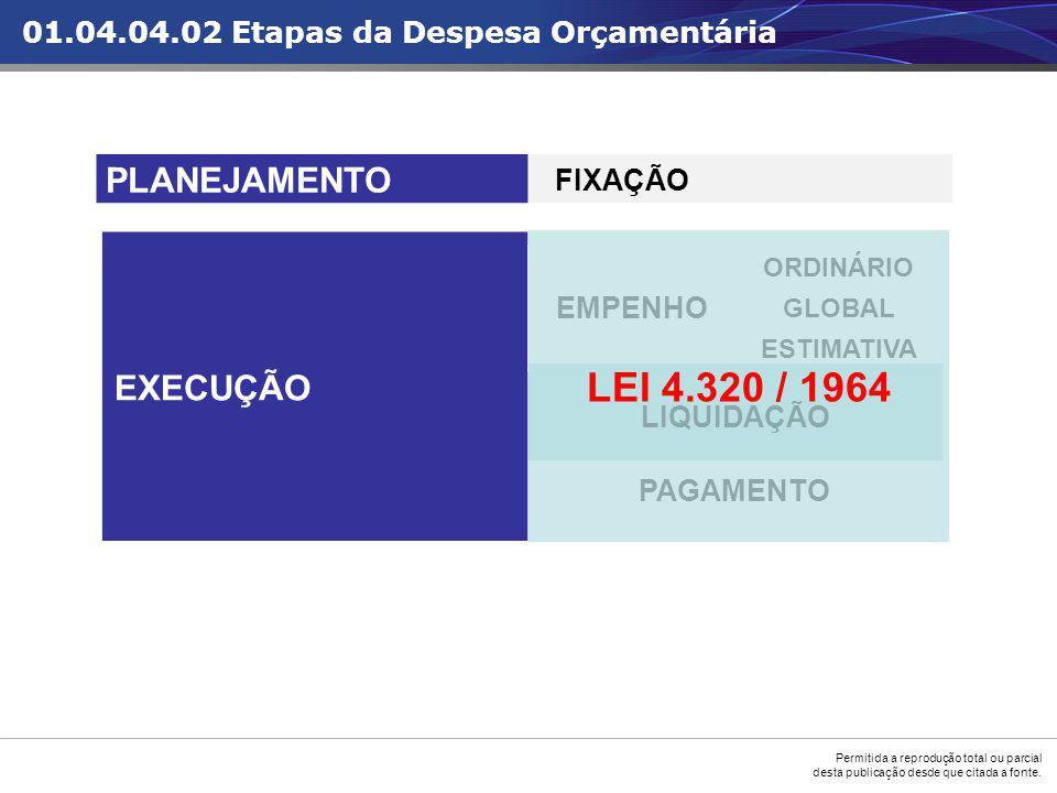 LEI 4.320 / 1964 PLANEJAMENTO EXECUÇÃO