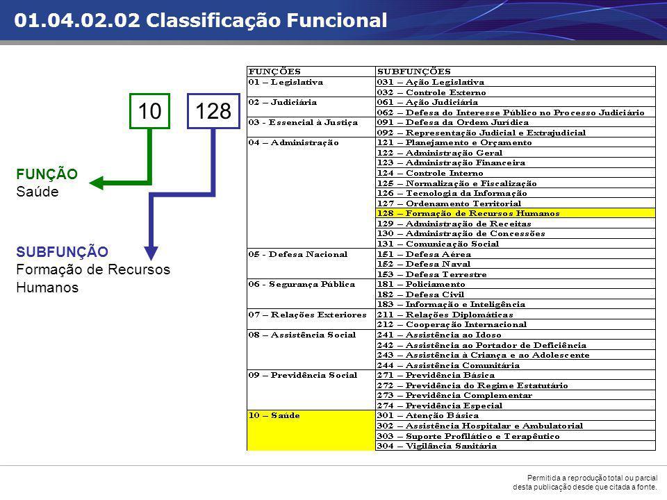 10 128 01.04.02.02 Classificação Funcional FUNÇÃO Saúde SUBFUNÇÃO