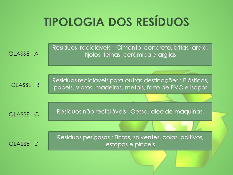 TIPOLOGIA DOS RESÍDUOS